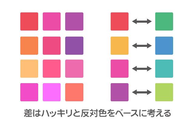 差はハッキリと反対色をベースに