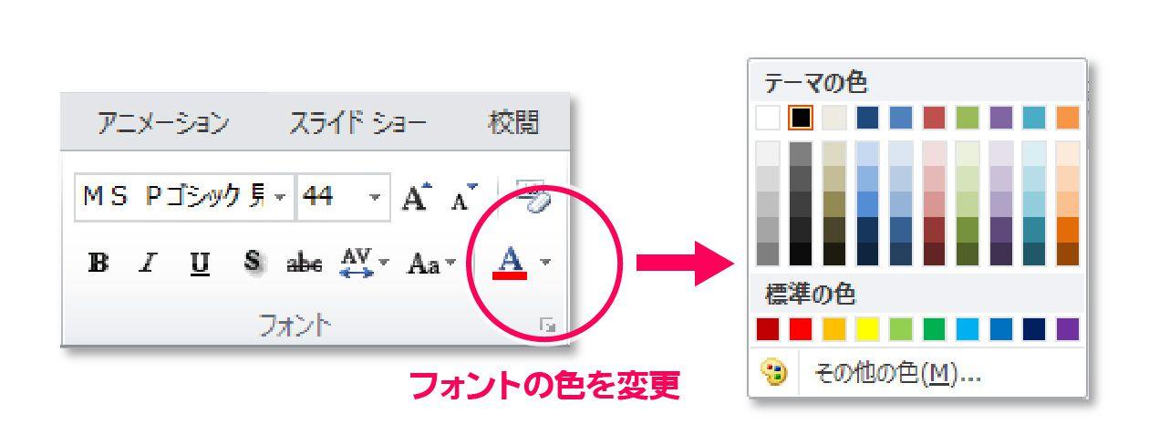 文字オブジェクトへの色設定