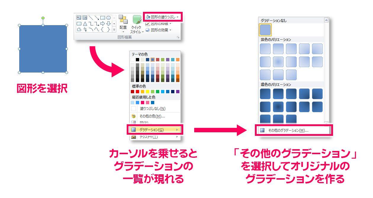 グラデーションの設定方法