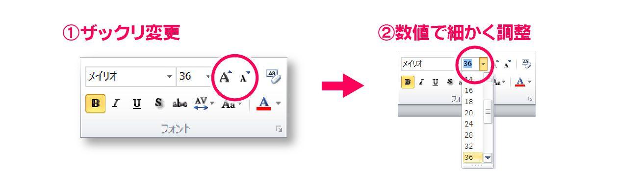 フォントサイズはざっくり変更と細かく変更