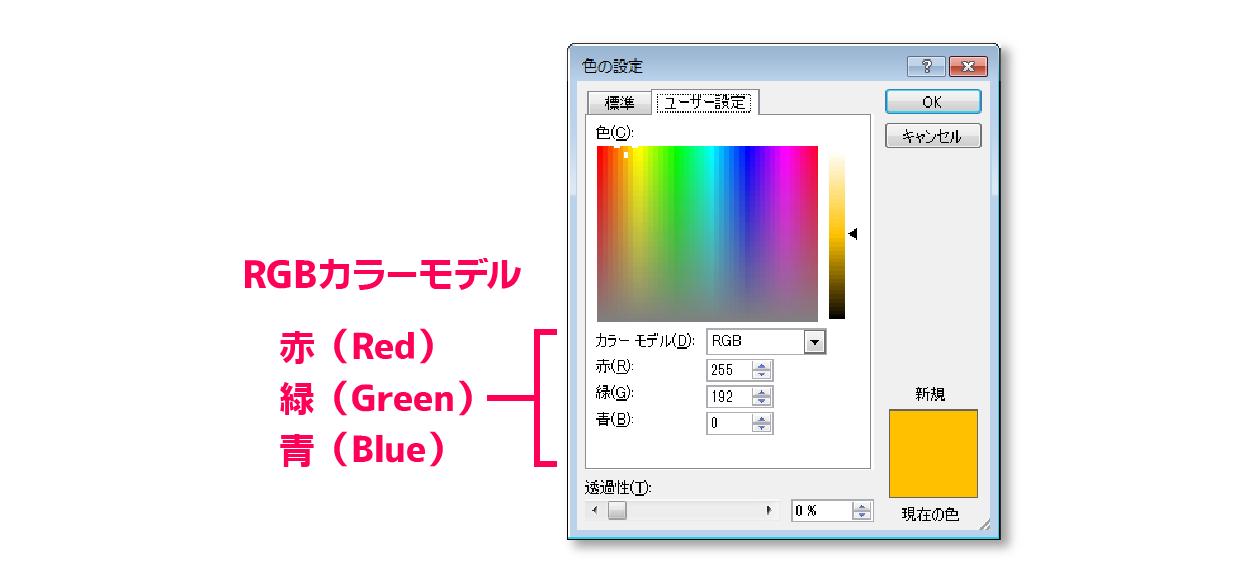 ユーザー設定-RGBカラー