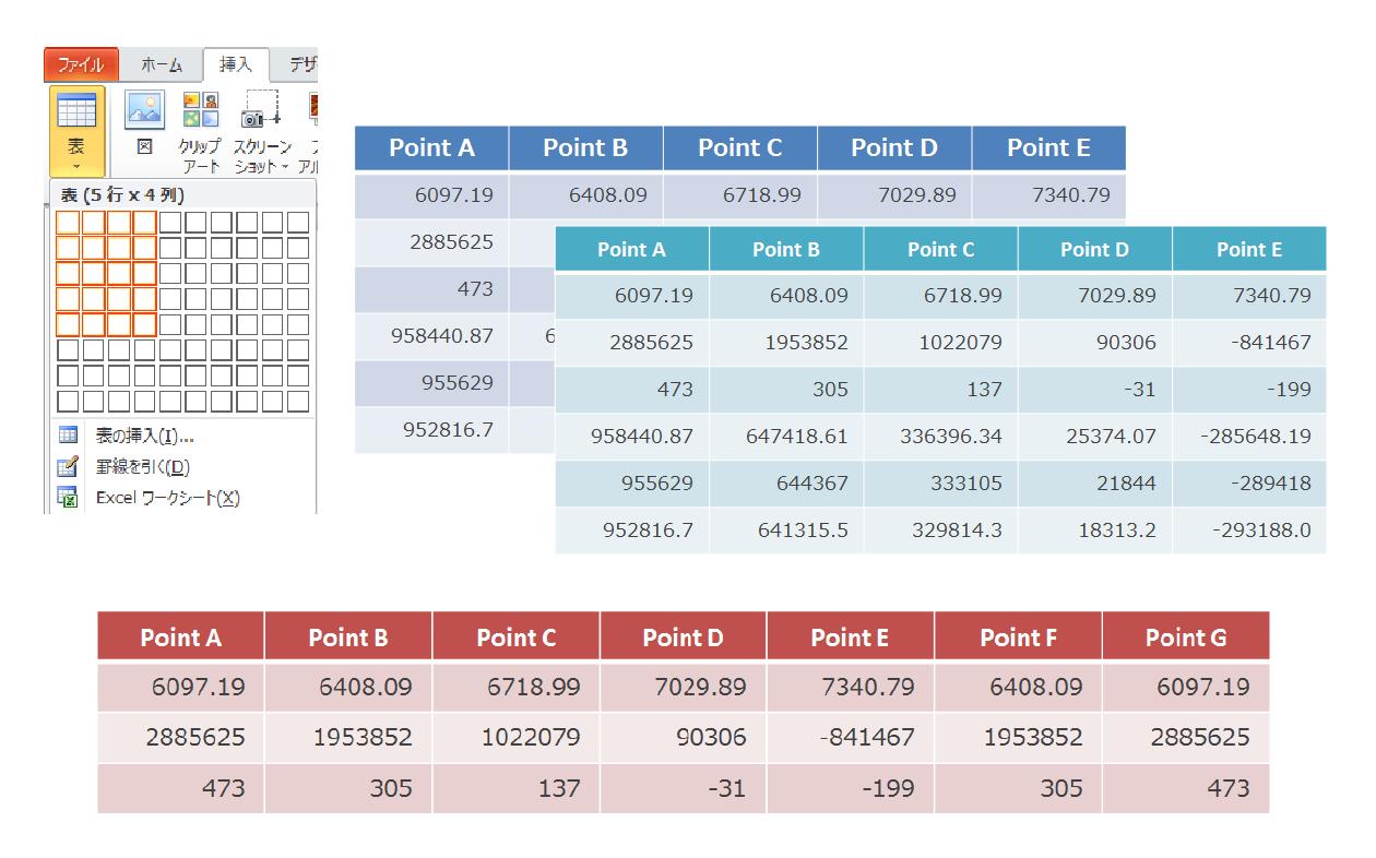 標準機能を使い表を作る方法