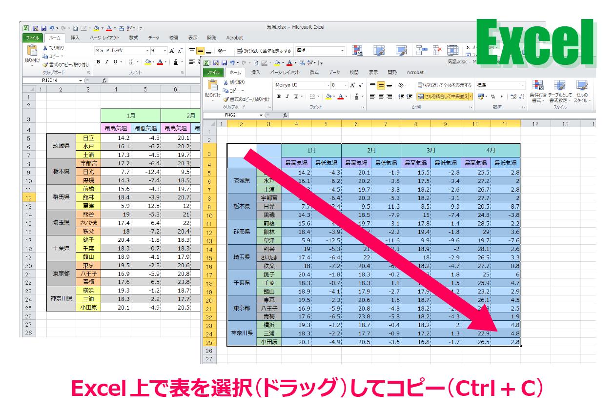 ExcelからPowerPointへコピー