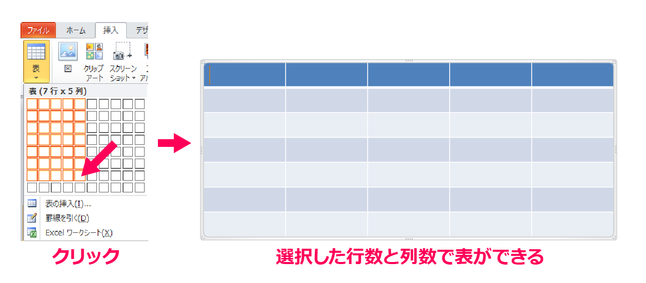 行と列を指定して表を作る