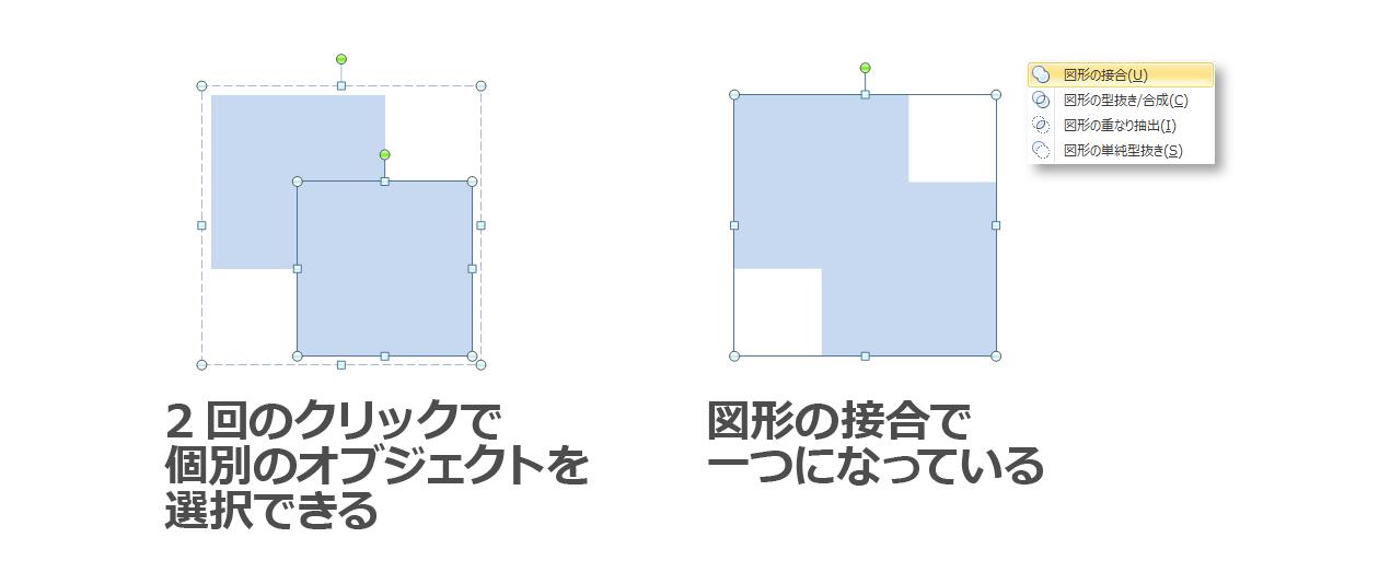 図形の接合が使われている